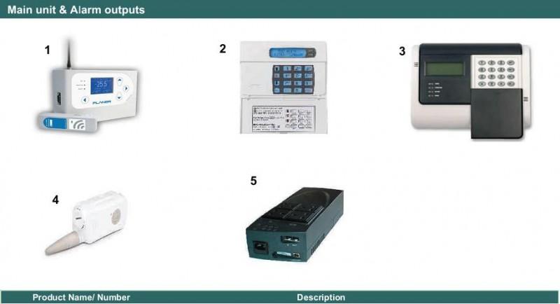 Senzori si componente compatibile cu sistemul de monitorizare si alarma DATAcentre